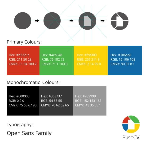About PushCV Logo